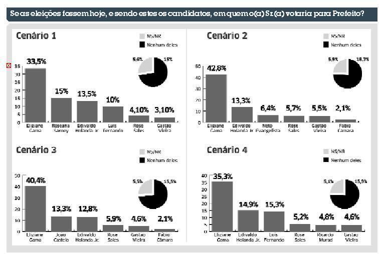 Infográfico de O EstadoMaranhão