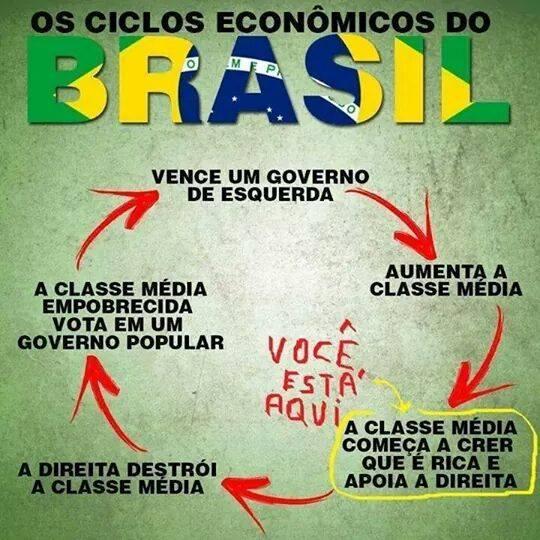 ciclos-economicos