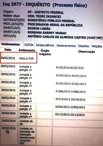 Em destaque a data em que o procurador Janot recebeu o Ofício e nunca despachou