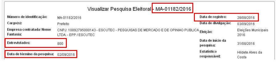 Os dados do registro da pesquisa Escutec, para publicação sábado, em O EstadoMaranhão