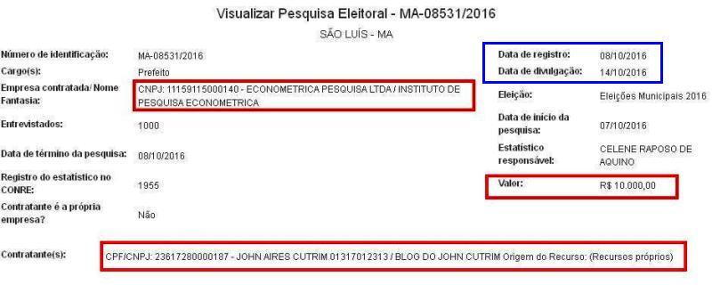 """Dado do registro Econométrica: R$ 10 mil """"pagos"""" por John Cutrim e divulgação dois antes do prazo"""